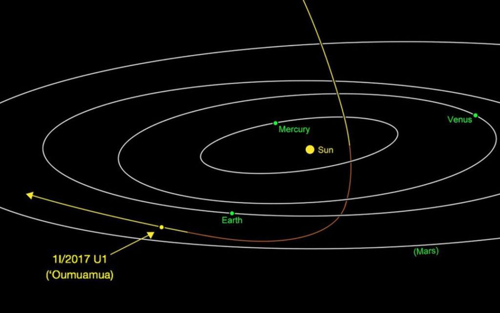 asteroide mas importante del siglo